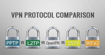 VPN protokoll összehasonlítás: PPTP vs L2TP vs Ope