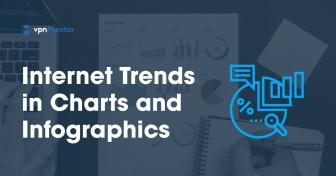 Internetes Trendek 2018-ban. Statisztikák & tények az USA-ban és világszerte